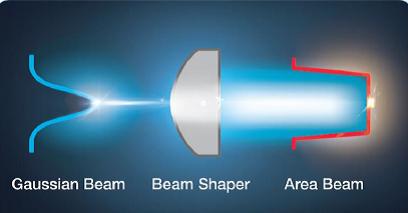 レーザーはんだリフロー装置